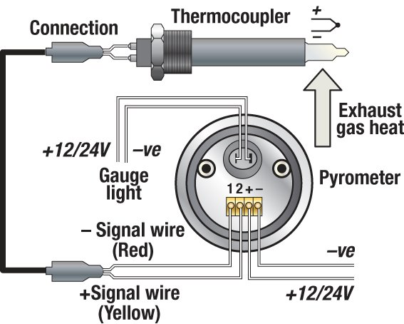 vdo temp gauge wiring diagram with magnet