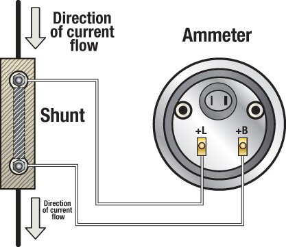 Ammeter Wiring Car - 124manualuniverse \u2022