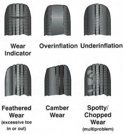 11 Things To Know About Boat Trailer Tires - Trailering - BoatUS