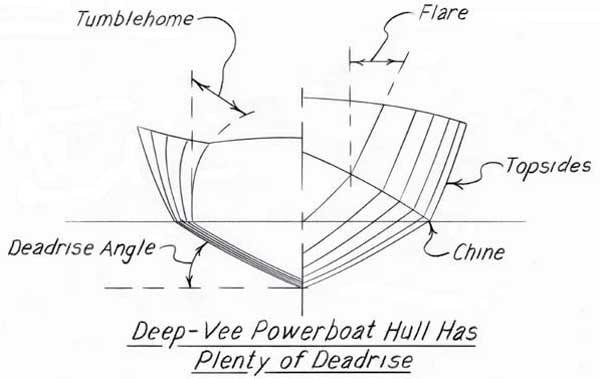 bass boat wiring diagram general
