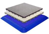 Tecto-San Grip Kunststoff-Bodenplatten