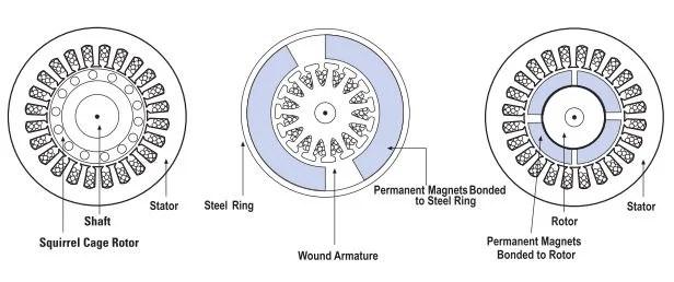 Ac Dc Motor Wiring Wiring Diagram