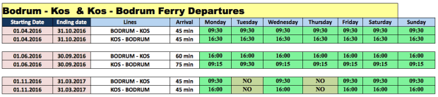 Bodrum Ferryboat Bodrum to Kos 2016 Timetable