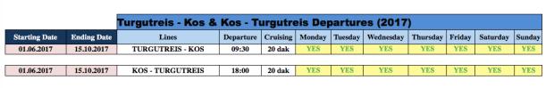 Turgutreis - Kos & Kos - Turgutreis Departures (2017) Ferry Timetable