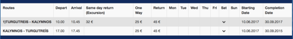 Turgutreis to Kalymnos Ferry Timetable 2017 Turkey