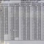 Bodrum to Gumusluk and Gumuskaya dolmus service Summer 2017 timetable
