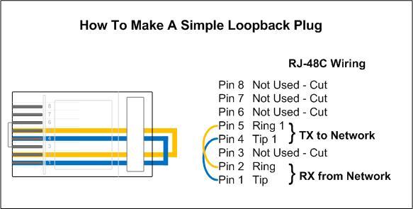 Bohack » Blog Archive » T1 / DS1 Smart Jack RJ-48C Wiring Explained