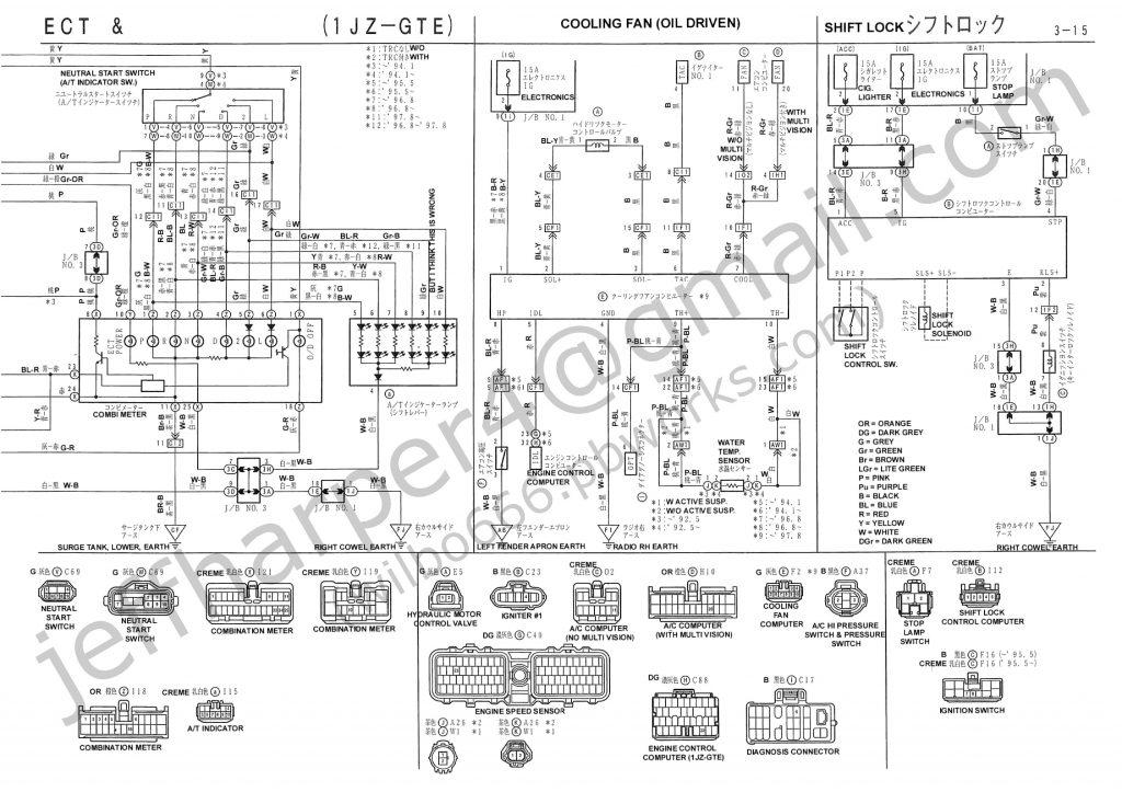 Citroen Relay Wiring Diagram Download circuit diagram template