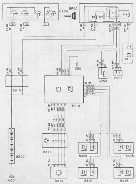 citroen schema cablage electrique sur