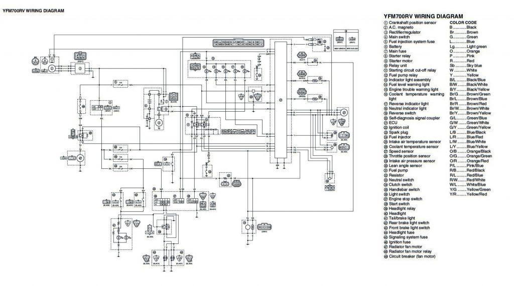nissan schema moteur mecanisme