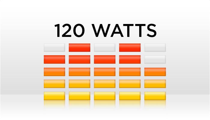 120 watt piekvermogen