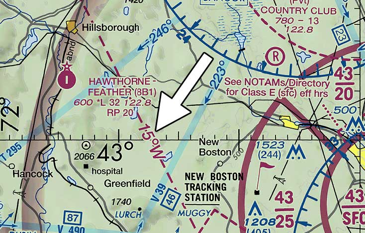 Quiz You\u0027re Planning A Cross Country Flight Boldmethod