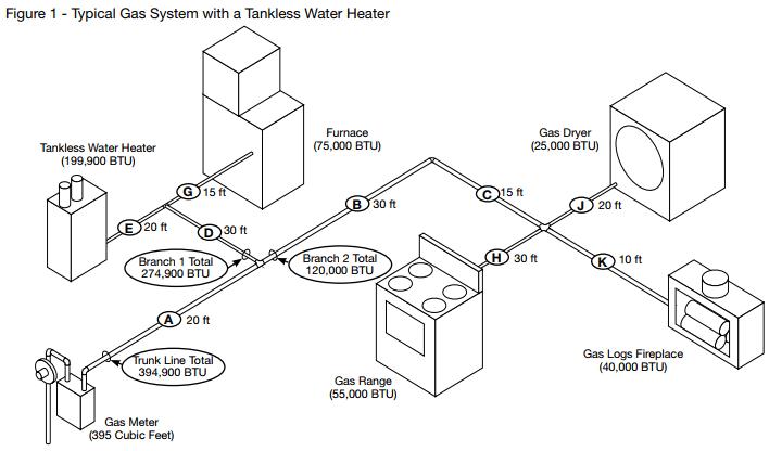 kitchen grid wiring diagram