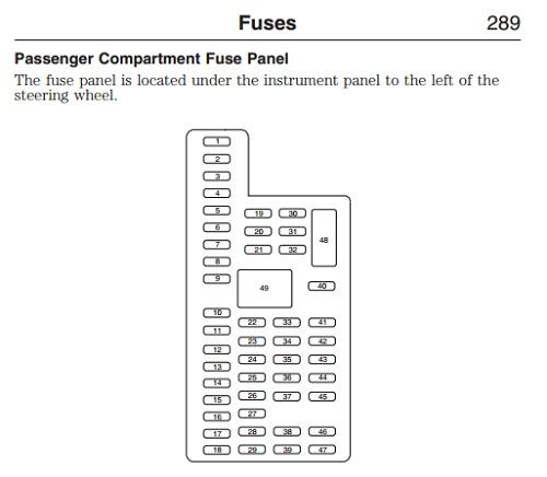 2013 Ford Flex Fuse Diagram Download Wiring Diagram