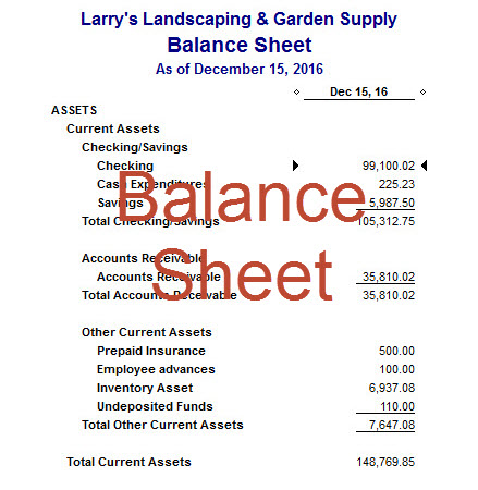 Accounting 101 The Balance Sheet Bookkeeping Basics California
