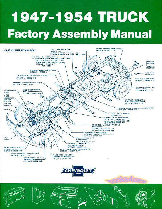 54 Chevy Truck Wiring Harness Wiring Diagram