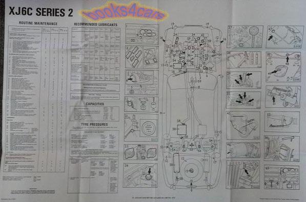 JAGUAR XJ6C MAINTENANCE WALL CHART DIAGRAM SERVICE XJ COUPE 42 eBay