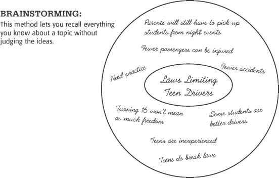 Generating And Organizing Ideas - Writing Skills - Book Shepherd