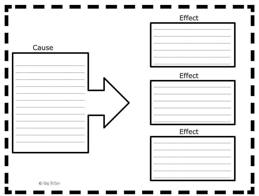 Text Structures - Cause and Effect