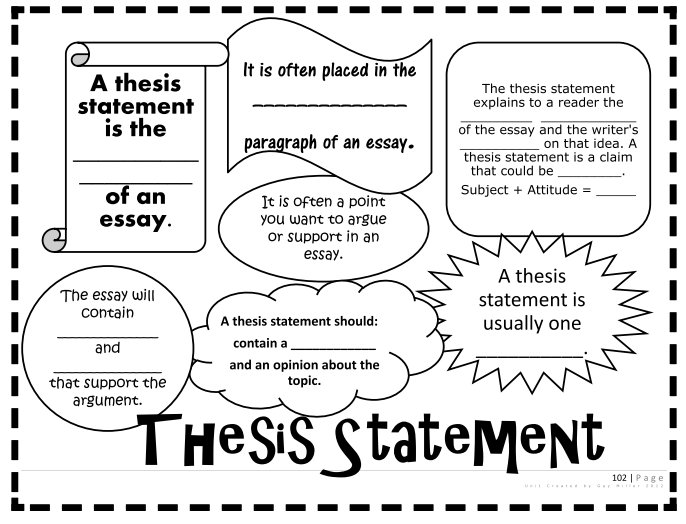 macbeth thesis statement gender Thesis statements- you grade them read each of the following thesis statements for macbeth and grade them one should receive and a, one a b, and so on write the grade on the blank to the left of the thesis statement.