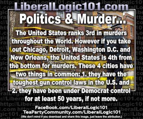Liberal logic on gun crime