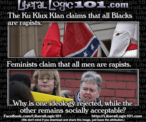 Feminists and KKK about men being rapists