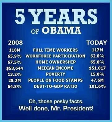 Five years of Obama