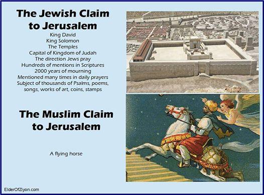 Jewish and Muslim claims on Jerusalem