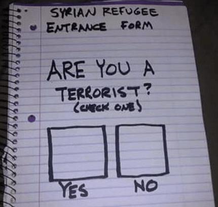 Refugee checklist