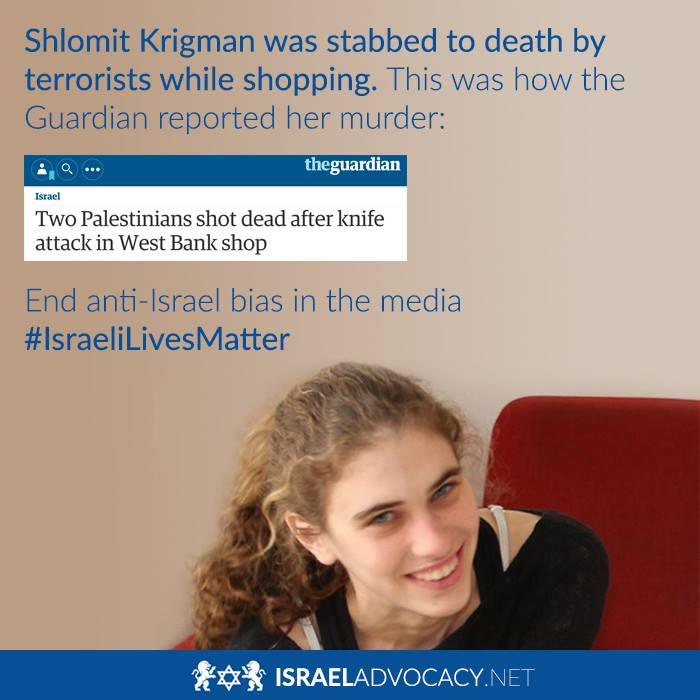 Grotesque media bias about Israel