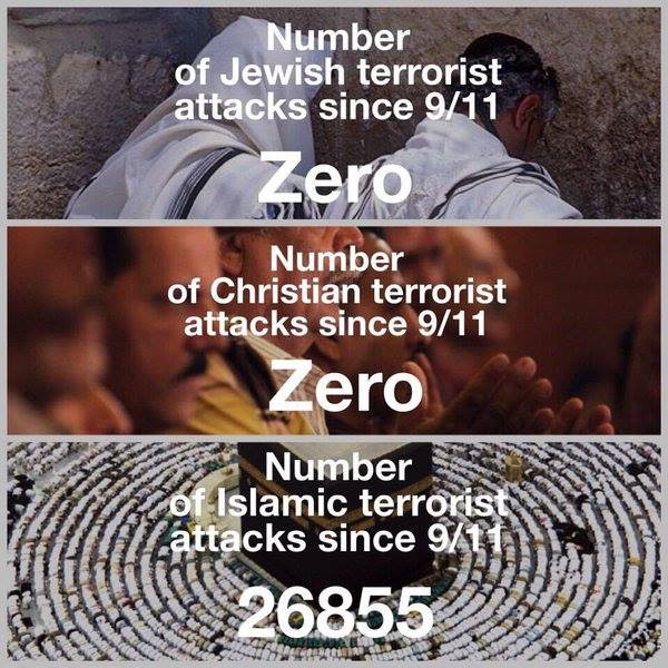 Islamic terrorist attacks since 9-11