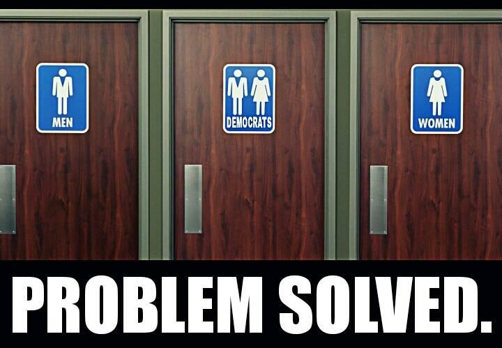 Description:                                                          Gender                                                          bathrooms