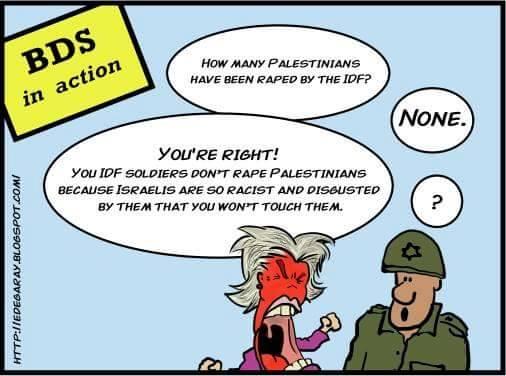 Israel BDS antisemitism