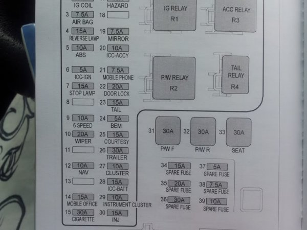 Ford Falcon Bf Fuse Box Diagram - BoostCruising
