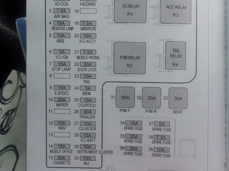 Ford Falcon Bf Fuse Box Diagram - BoostCruising
