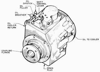 coleman evcon contactor wiring diagram