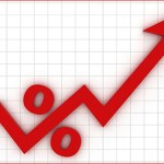 Boston Real Estate: Mortgage interest rates