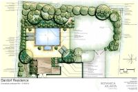 Backyard Landscaping Design Plans | Desainrumahkeren.com