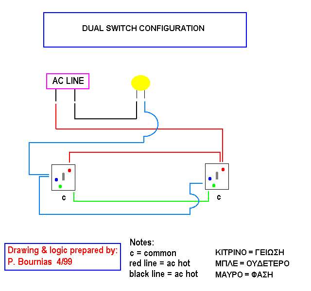 Some Electrical diagrams - Do-it-yourself