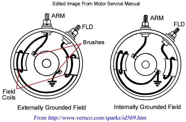 ford generator wiring hot rod forum hotrodders bulletin board