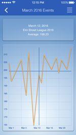 2016PGSmartListsGraph.jpg
