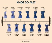 Necktie Knots To Know - 12 Knots For Menswear