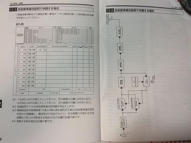 ALINCO アマチュア無線機 144/430MHz ハンディタイプ リチウム充電セット付属 DJ-S57 取説