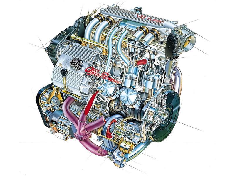Alfa Romeo Dohc Engine Diagram Index listing of wiring diagrams