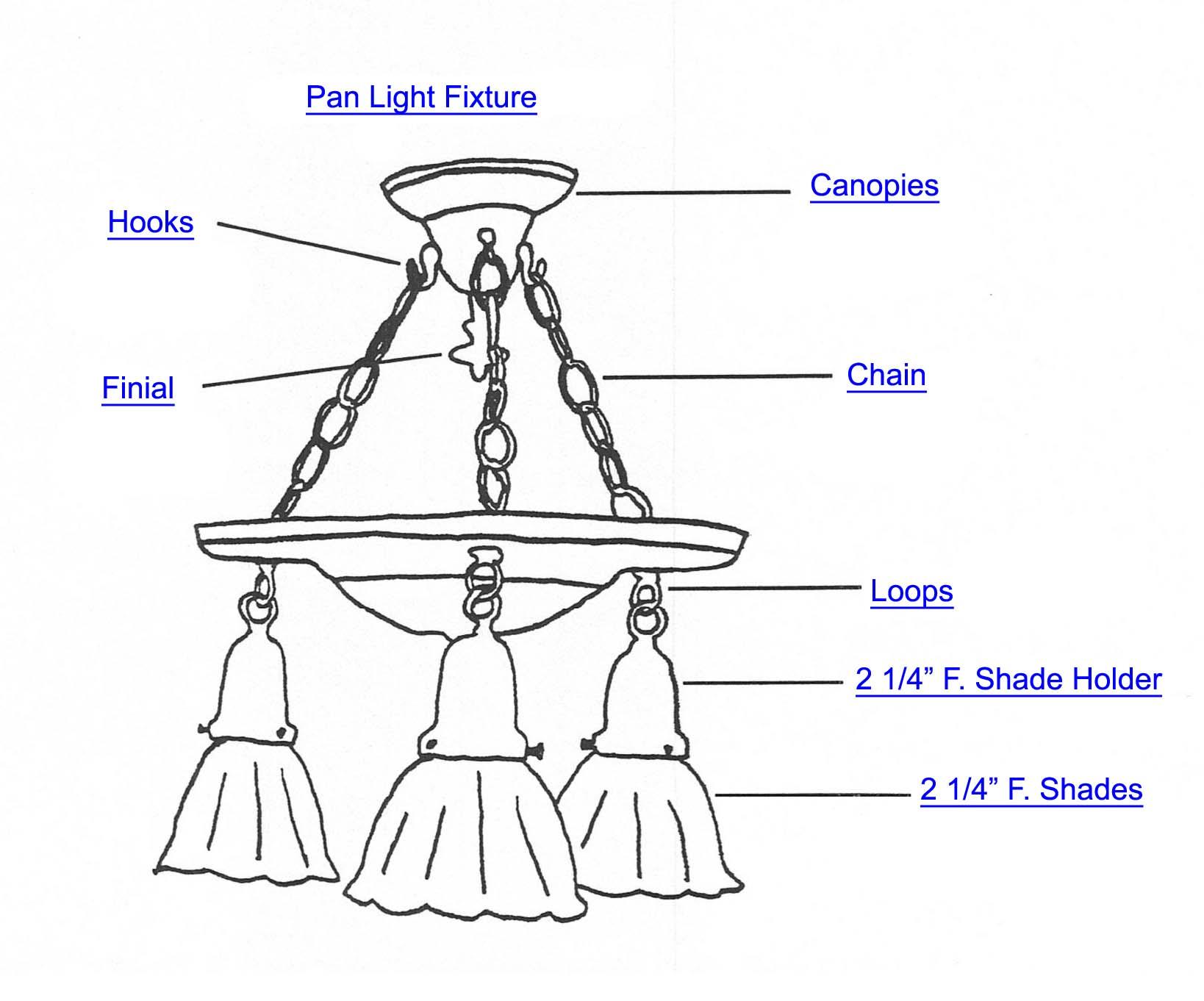 lamp wiring supplies