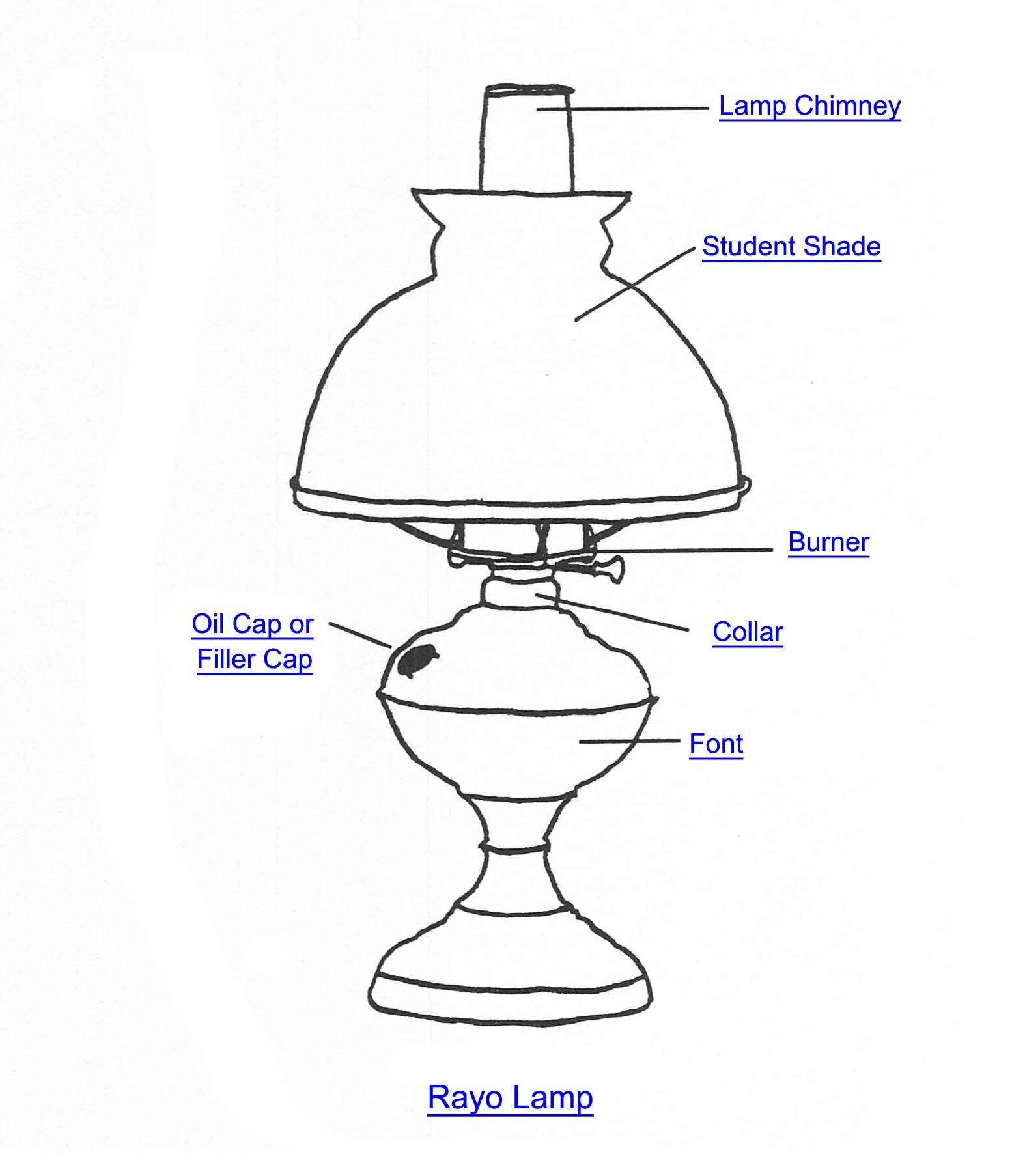 Rayo Lamp Part Index