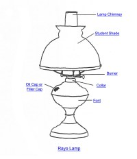 Rayo Lamp Part Index