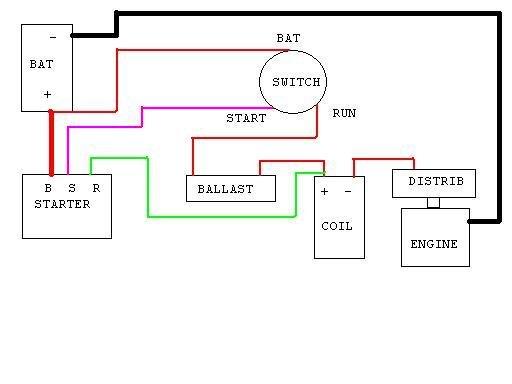 Sbc Wiring Diagram Online Wiring Diagram