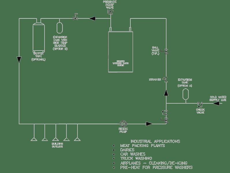 piping diagram for hot water recirculation