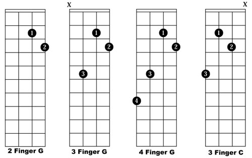 Basic Mandolin Chop Chords - Free Mandolin Online Video Lessons by - mandolin chord chart